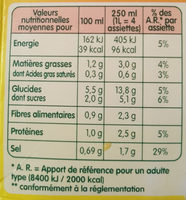 Potager malin - Informations nutritionnelles - fr