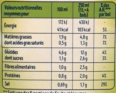 Velouté de 10 Légumes - Informations nutritionnelles - fr