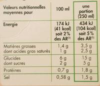 Velouté Carotte Potiron Patate douce - Voedingswaarden - fr