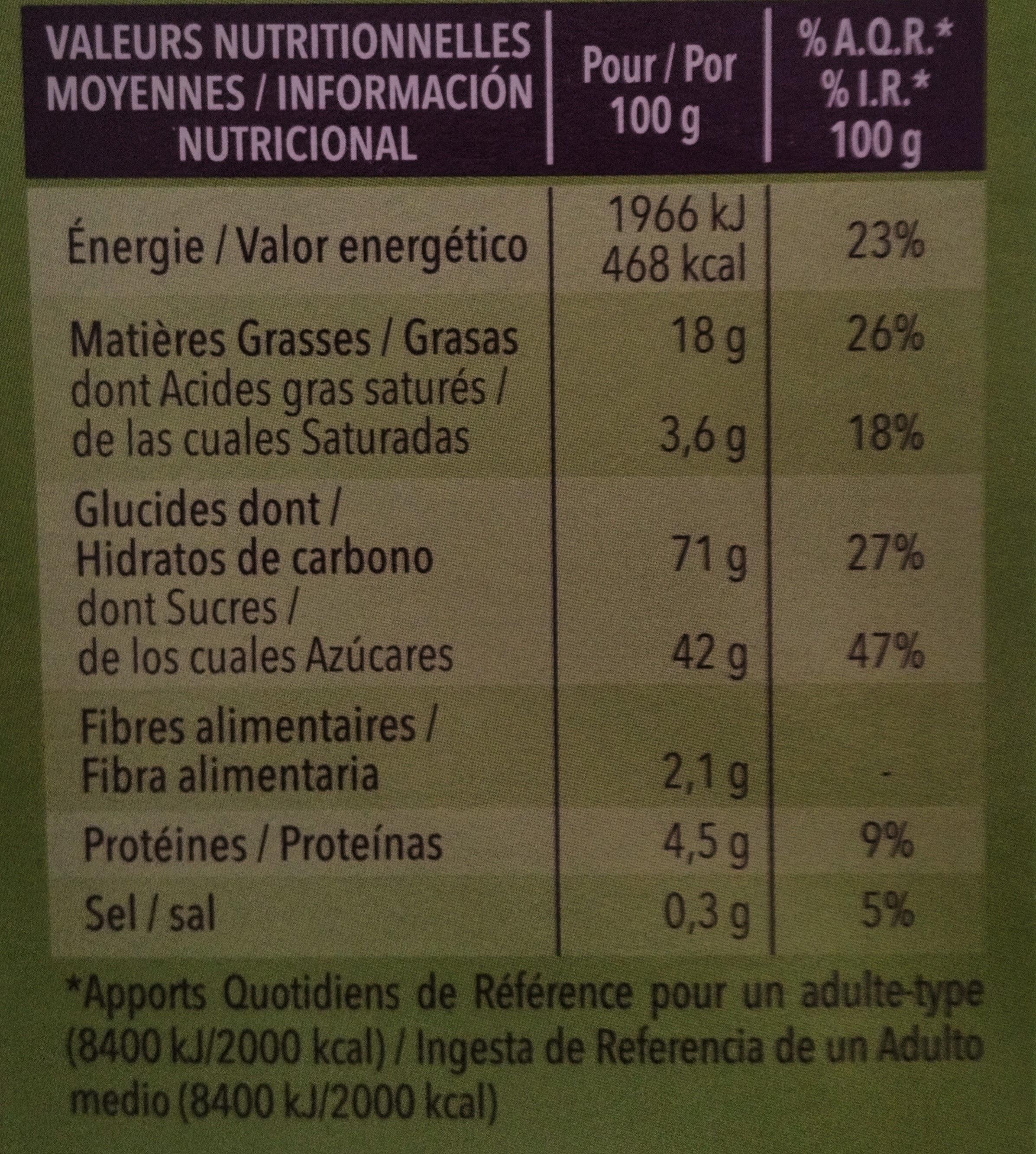 Macarons amandes citron - Informations nutritionnelles