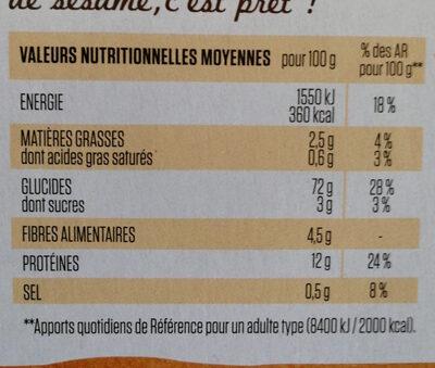tartines craquantes sarrasin - Informations nutritionnelles
