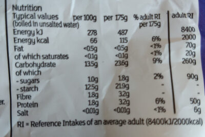 British mini new potatoes by Sainsbury's - Nutrition facts