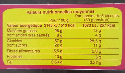 Biscuits petit épeautre sésame - Nutrition facts - fr