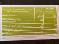 Chapelure aux 5 céréales - Nutrition facts - fr