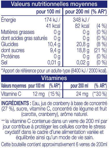 Ocean Spray Cranberry Classique - Informations nutritionnelles - fr