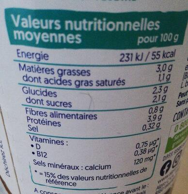 Nature à la Noix de coco - Nutrition facts - fr