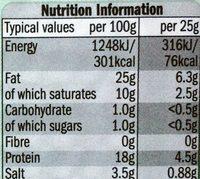 beechwood smoked bacon lardons - Nutrition facts