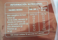 Biscottes integrales - Nutrition facts