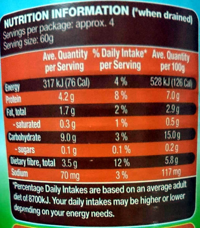 Chick Peas - Informations nutritionnelles - en