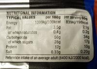 GO Energy protein bar - Nutrition facts - en