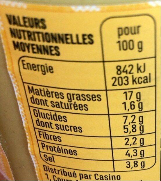 Les petits carrés - Nutrition facts - fr
