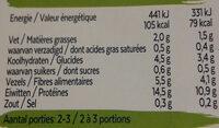Haché végétarien - Nutrition facts - fr