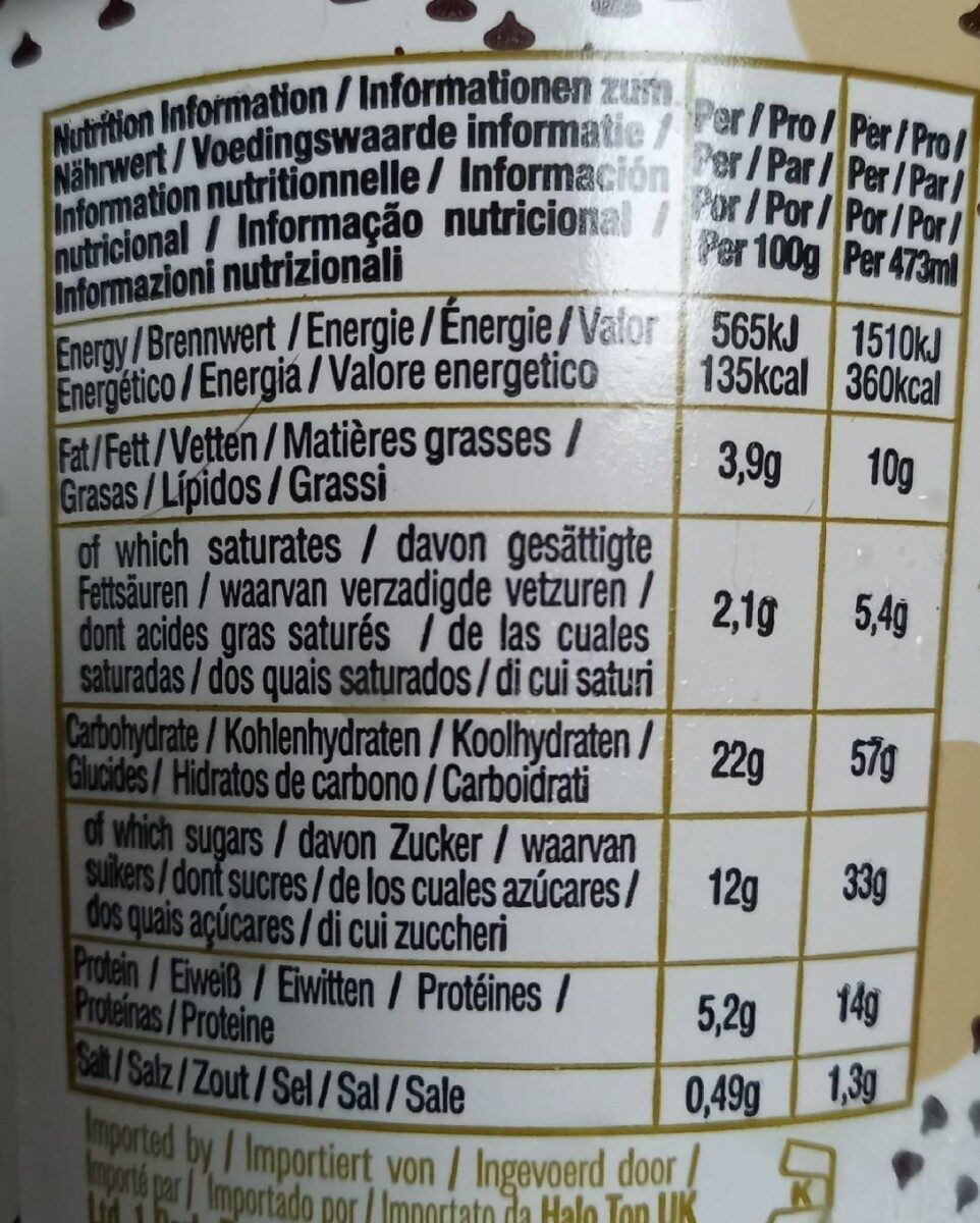 Chocolate Chip Cookie Dough Ice Cream - Valori nutrizionali - en