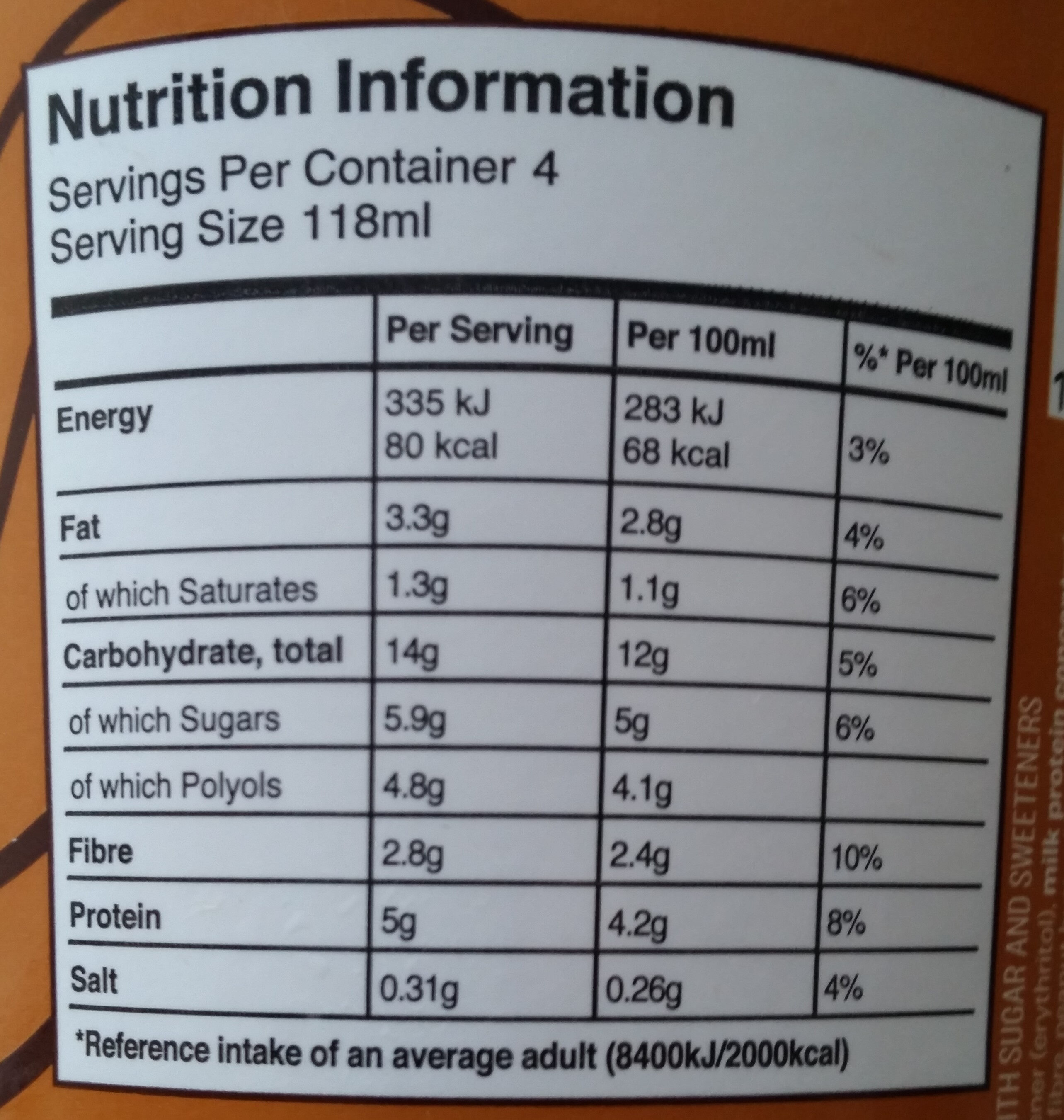 Peanut Butter Cup - Nutrition facts