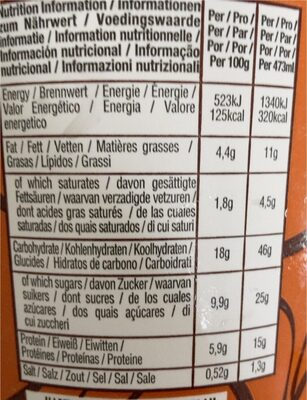 Peanut Butter Cup Ice Cream - Informations nutritionnelles - en