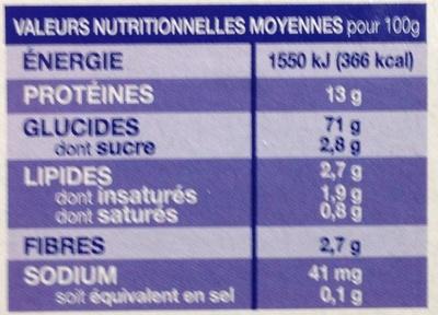 Les Crozets, Génépi - Nutrition facts