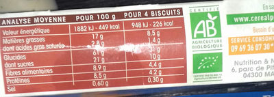 Biscuit Petit déj - Nutrition facts