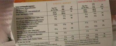 Sorbet refreshing raspberry - Valori nutrizionali - fr