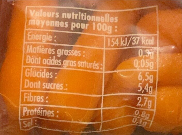 Baby carottes - Nutrition facts - fr