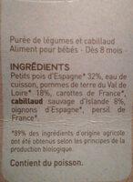 petits pois, pomme de terre du Val de Loire, cabillaud - Ingredients