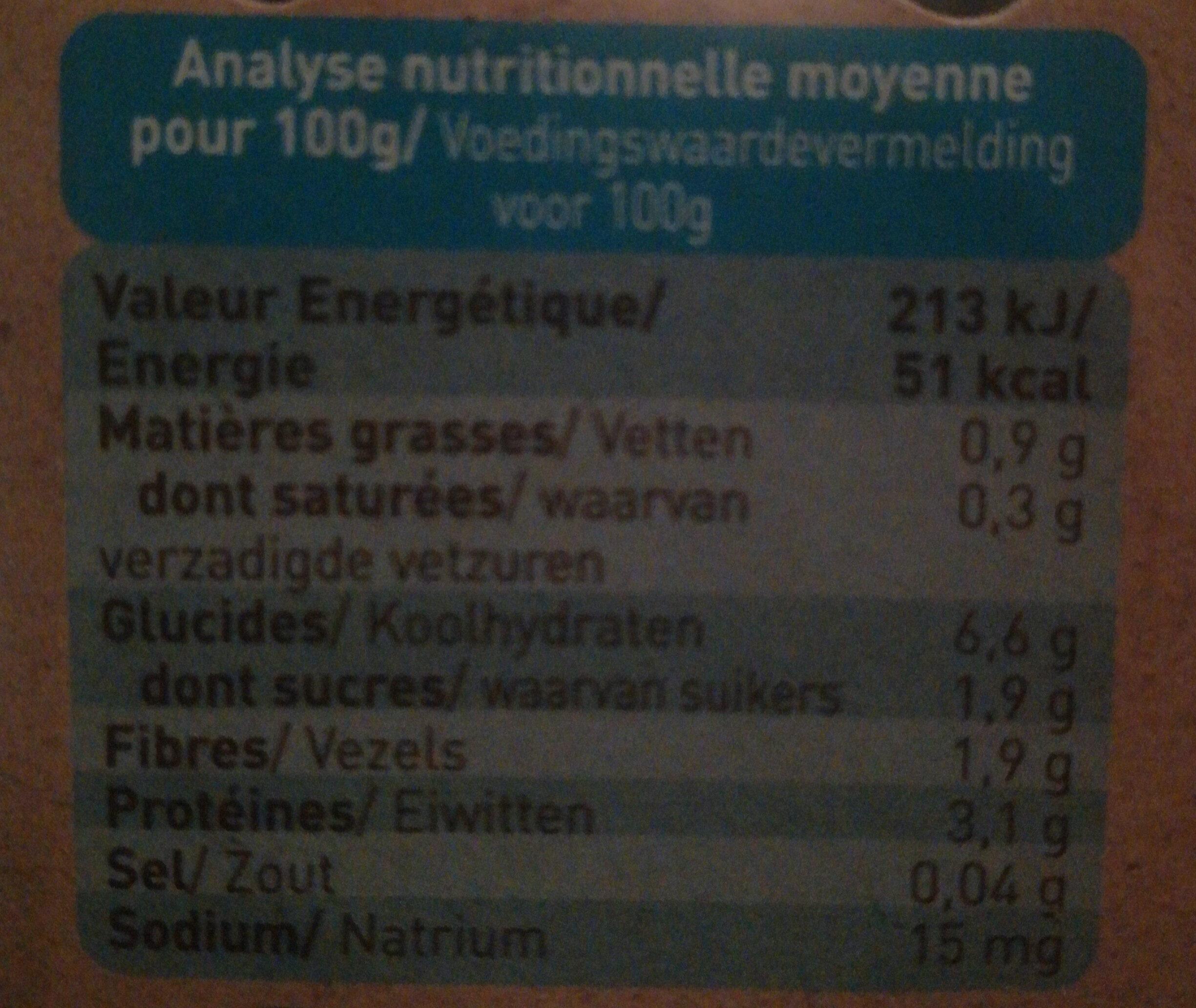 petits pois, pomme de terre du Val de Loire, cabillaud - Nutrition facts
