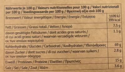 Knäckebröd dill - Nutrition facts