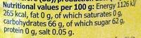 Marmelad Apelsin & Fläder - Nutrition facts