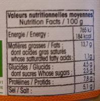 Moutarde de Dijon Bio - Voedingswaarden