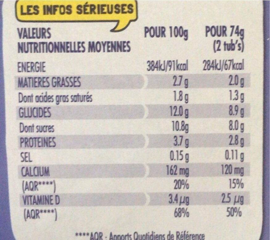 Tub's - Nutrition facts - fr