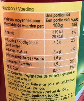 Purée de tomates - Información nutricional