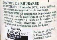 Rhubarbe - Ingrédients