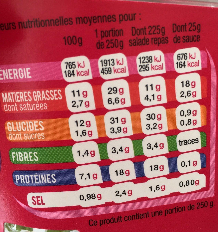 Salade penne italienne - Informations nutritionnelles - fr