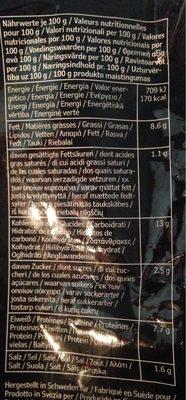 Allemansratten - Información nutricional