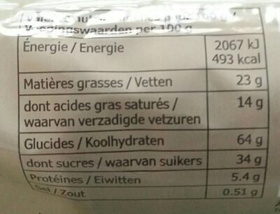 Kafferep - Nutrition facts - en