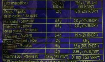 Pistache - Ingredientes - fr