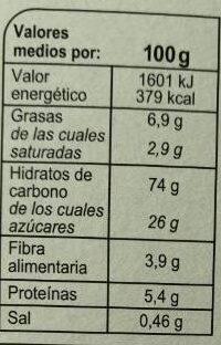 pepitas de frutos secos - Informació nutricional