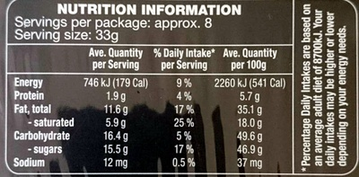 Swiss Praline Selection - Nutrition facts