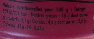Emietté de thon zanzibar (pruneaux et épices) - Voedingswaarden - fr