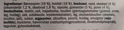 Spring rolls - Ingredients - da
