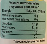 Limonade - Nutrition facts