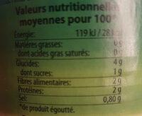 fonds d'artichauts - Informations nutritionnelles - fr