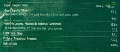 Brócoli ultracongelado - Informations nutritionnelles - es