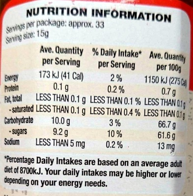 Homestyle Breakfast Marmalade - Nutrition facts