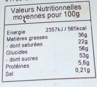 chocolat blanc saveur framboise - Informations nutritionnelles