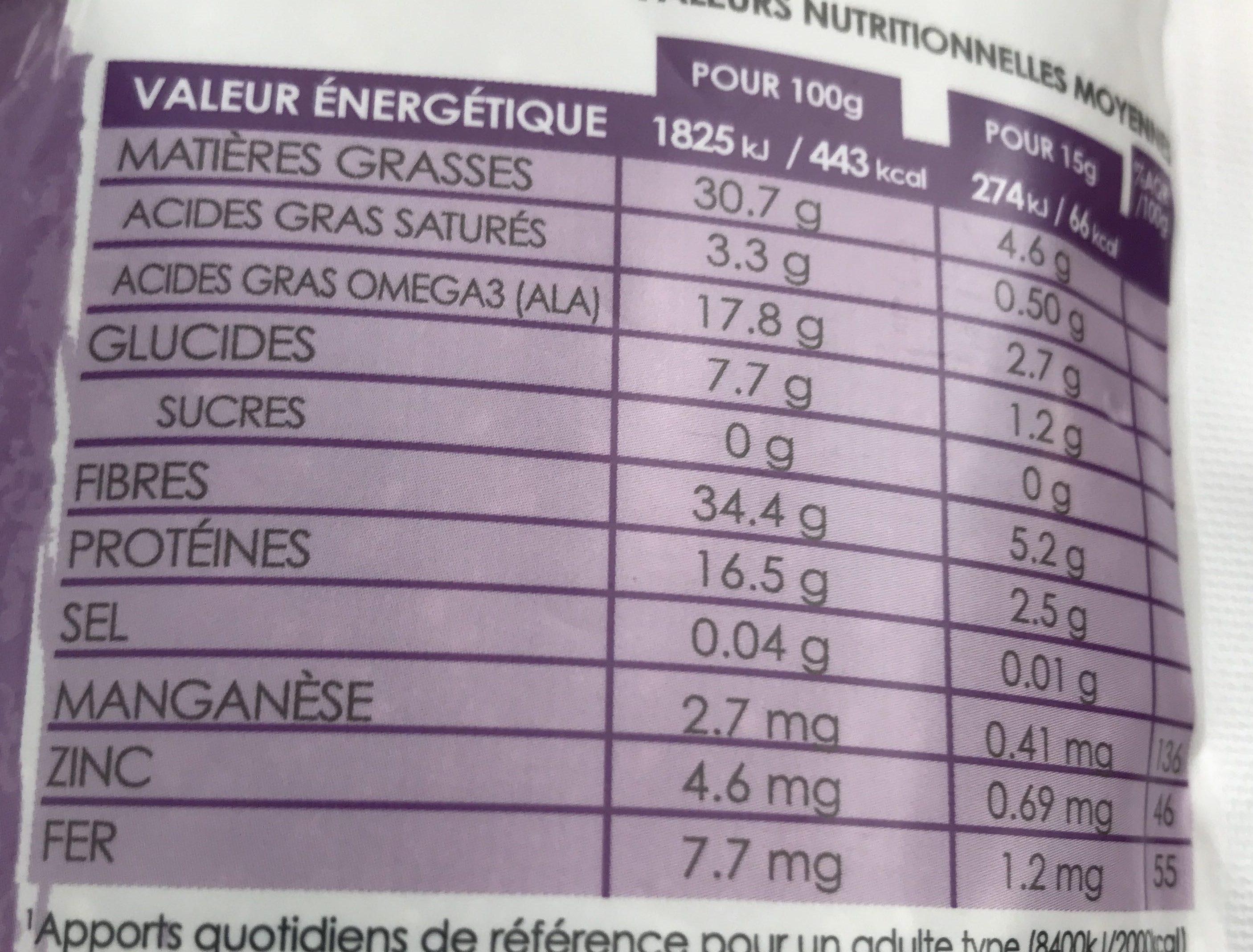 Graines de chia - Informations nutritionnelles - fr