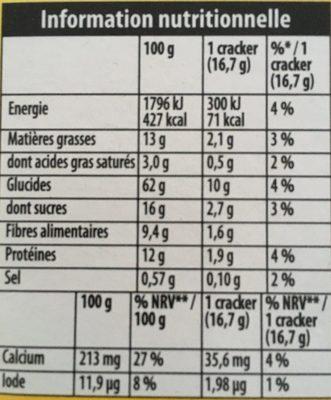Petit dejeuner multi graines - Informations nutritionnelles