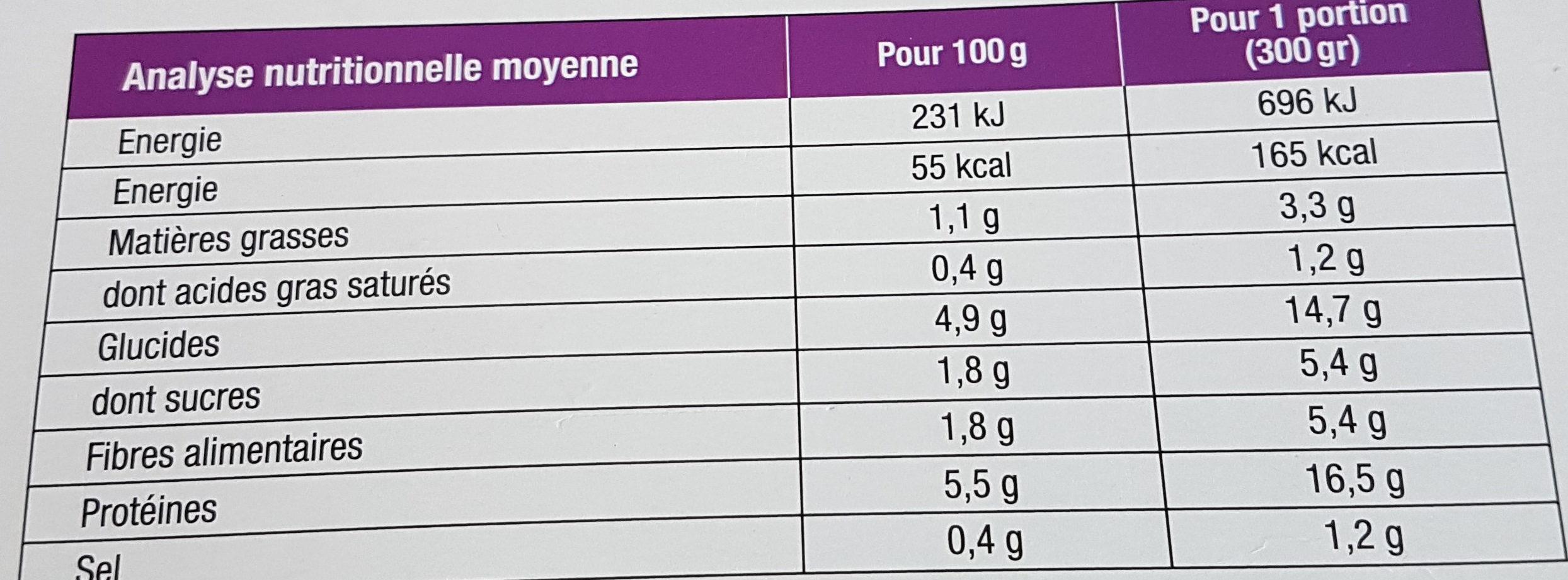 Veau Marengo et Pommes de Terre - Informations nutritionnelles - fr