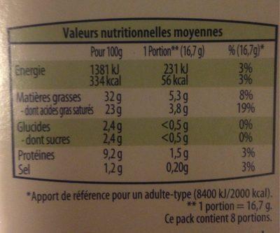 Ail et fines herbes 8 portions - Informations nutritionnelles - fr