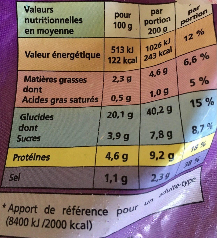 Riz cantonais produits surgele - Voedingswaarden
