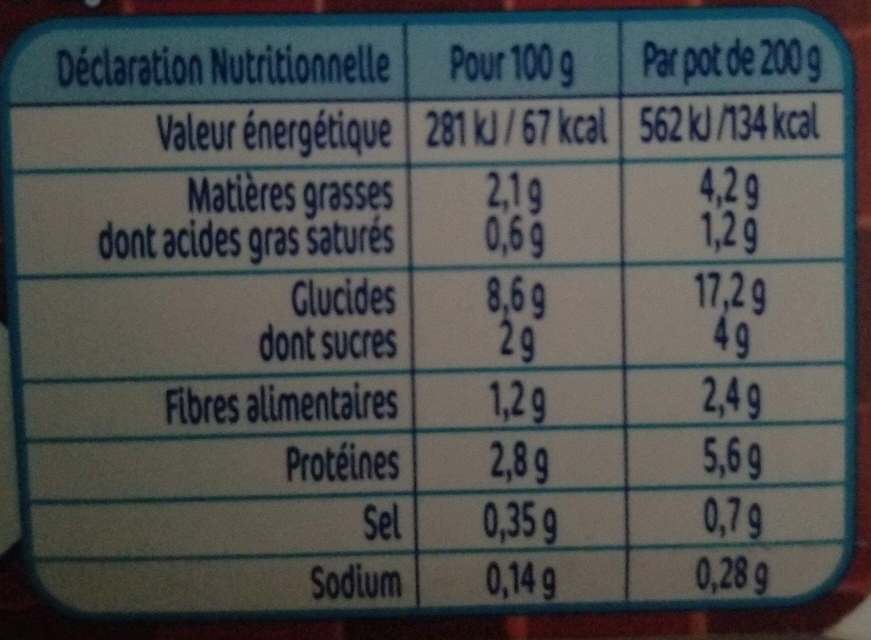 Sauce curry - Información nutricional - nl